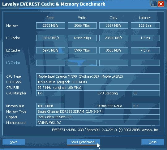 Пример теста кэша и памяти компьютера в программе Everest